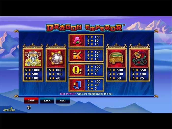 Dragon Emperor Slot Machine – Play Aristocrat Slots Online