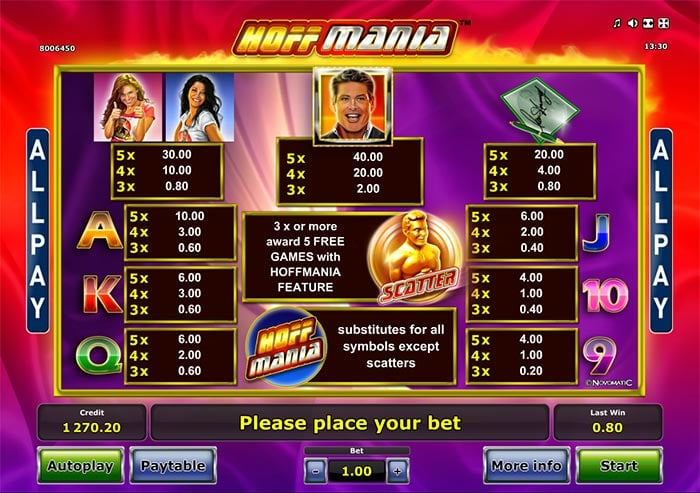 Novomatic Bonus Slots - Wilds, Free Spins, Multipliers, and More