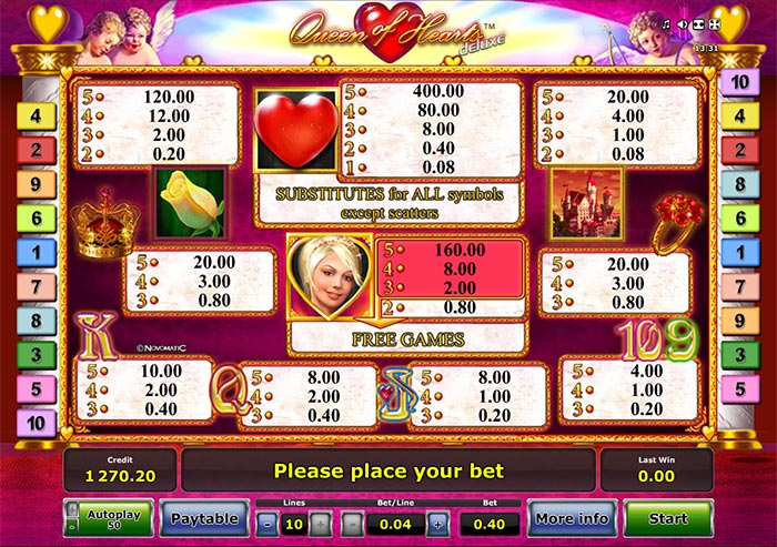 Queen Of Hearts Slot Machine - Play Novomatic Slots for Free
