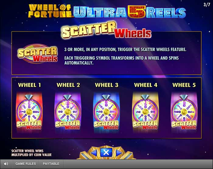 Wheel of Fortune Ultra 5 Reels Slot - IGT