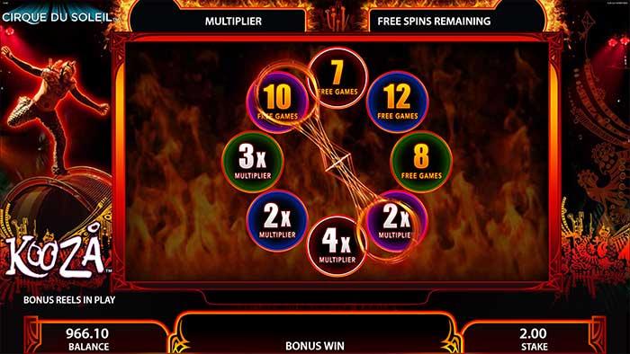 Cirque Du Soleil Slot free spins round