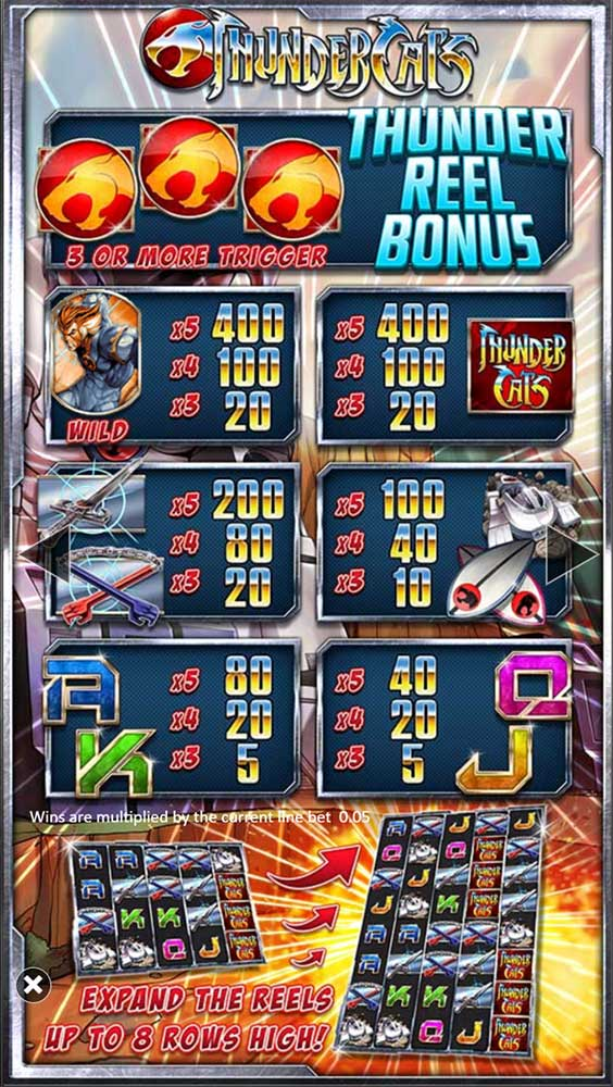 Thundercats Slot - Paytable