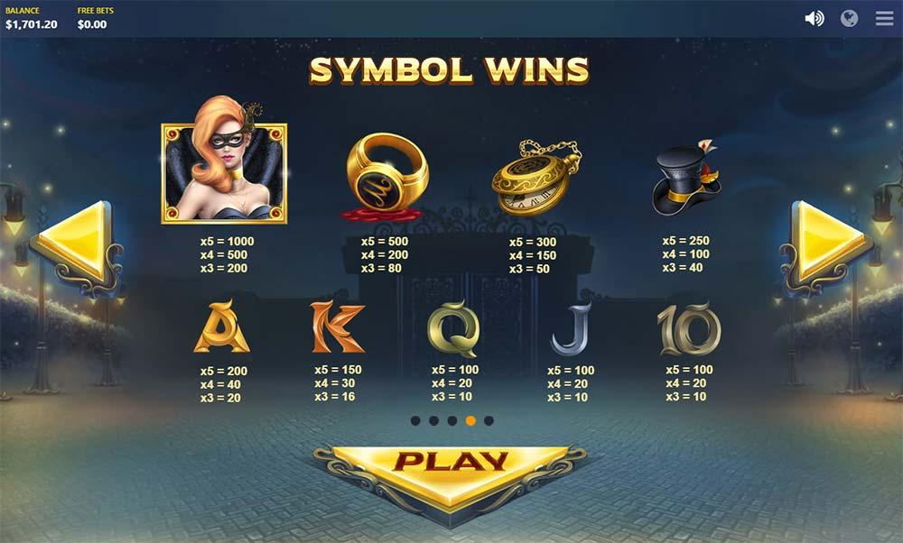 Masquerade Slot - Paytable