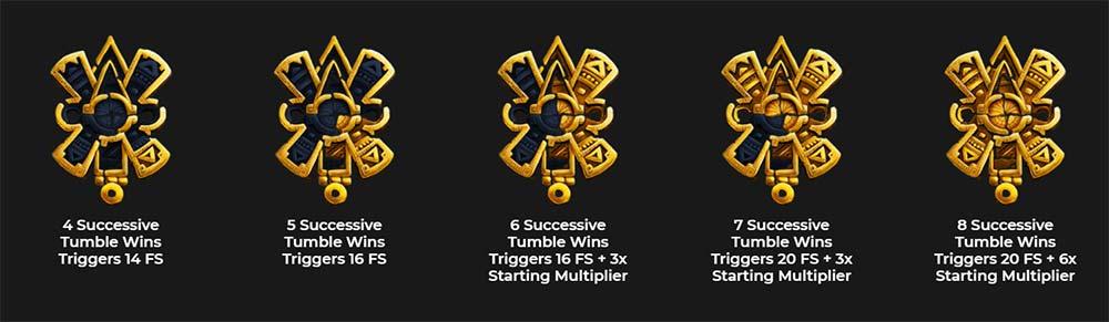 Aztec Wilds Slot - Free Spin rewards