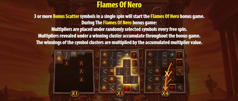 Nero's Fortune Slot - Flames of Nero